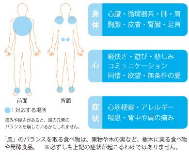 self-care_vol117-img02.jpg